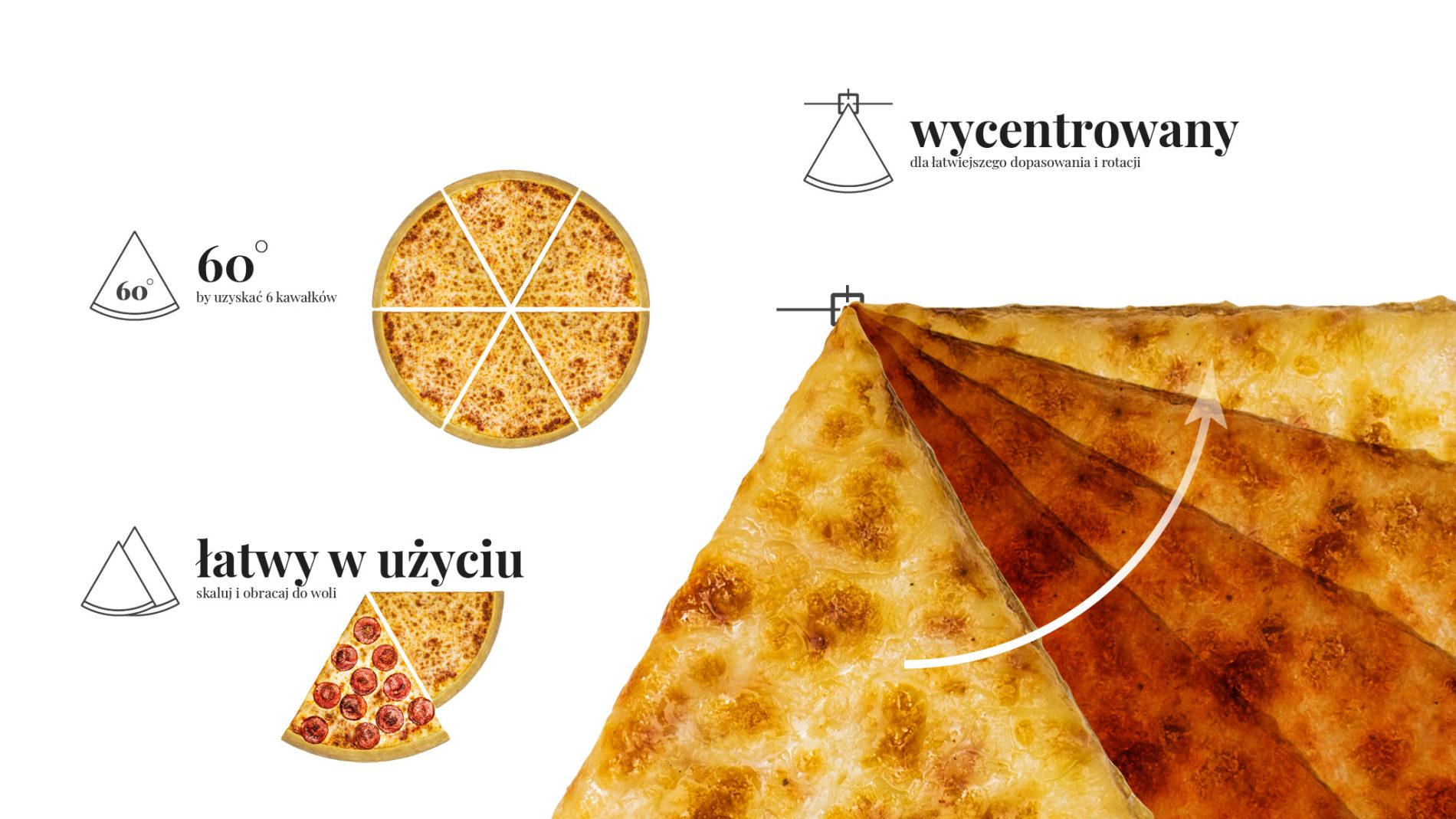 Pizza 60 freebee system – wycentrowany dla łatwiejszego dopasowania i rotacji – 60° by uzyskać 6 kawałków – łatwy w użyciu skaluj i obracaj do woli